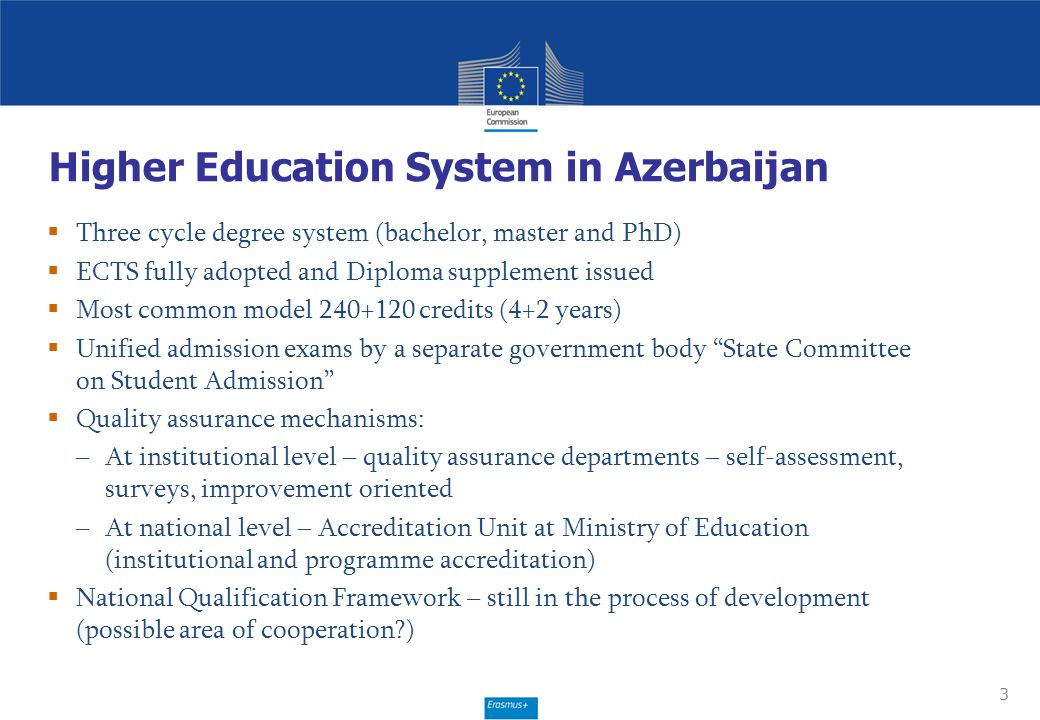 Higher Education System in Azerbaijan