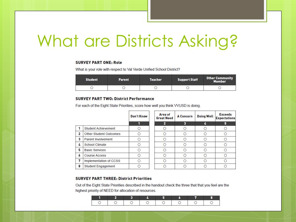 What are Districts Asking