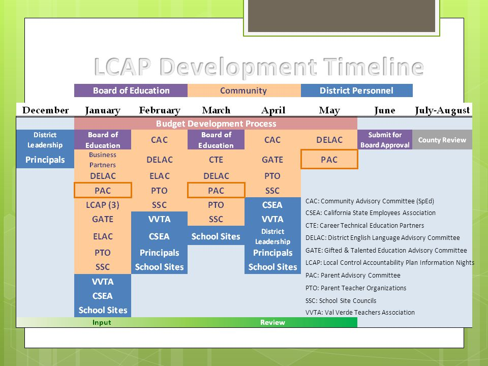 CAC: Community Advisory Committee (SpEd)