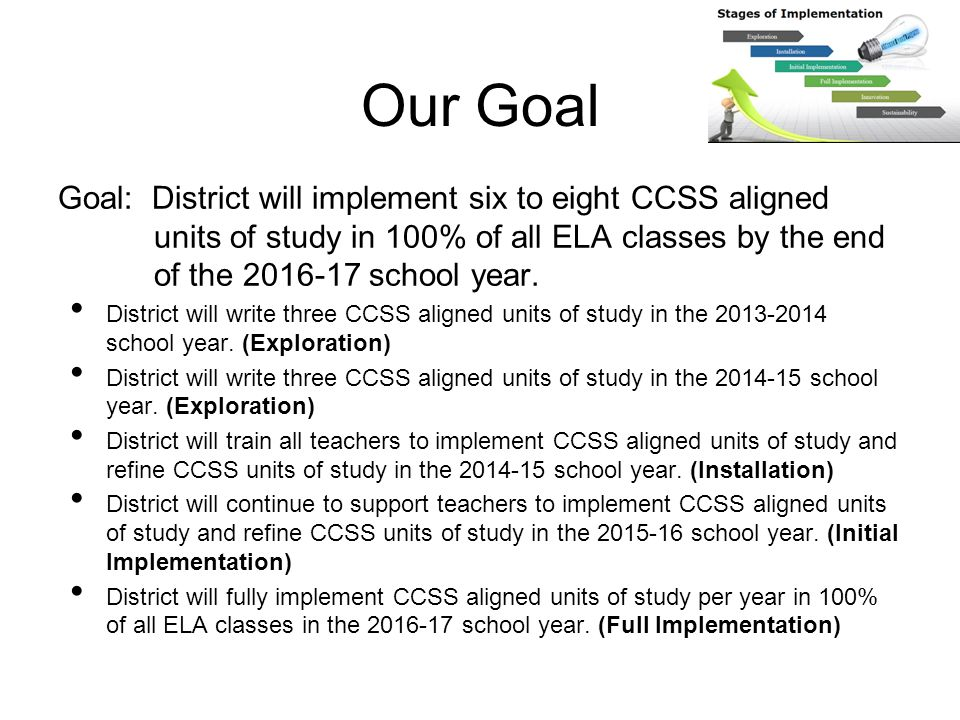 Our Goal Goal: District will implement six to eight CCSS aligned units of study in 100% of all ELA classes by the end of the 2016-17 school year.