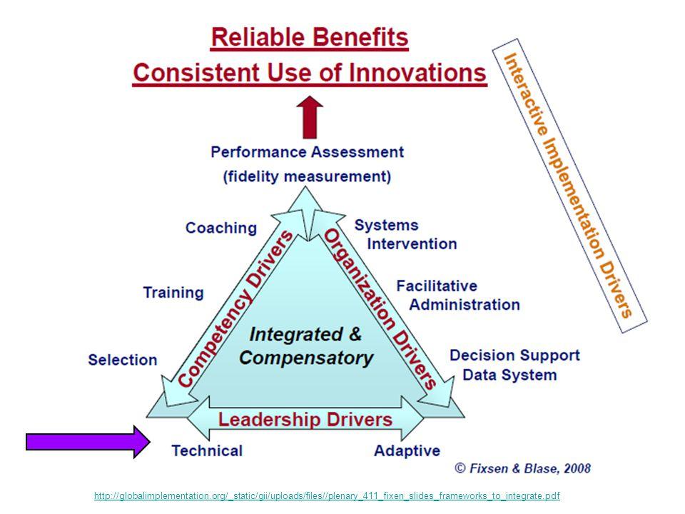 http://globalimplementation.org/_static/gii/uploads/files//plenary_411_fixen_slides_frameworks_to_integrate.pdf