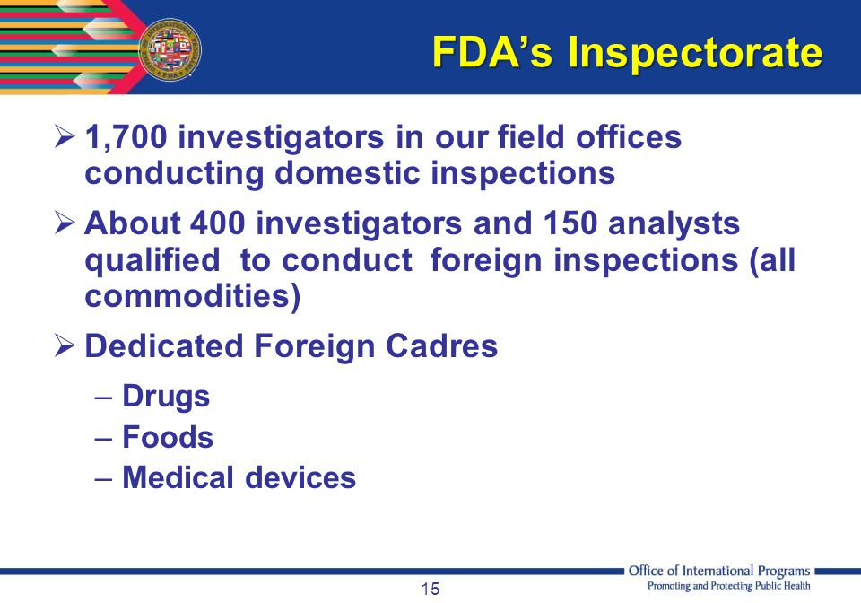 FDA's Inspectorate 1,700 investigators in our field offices conducting domestic inspections.