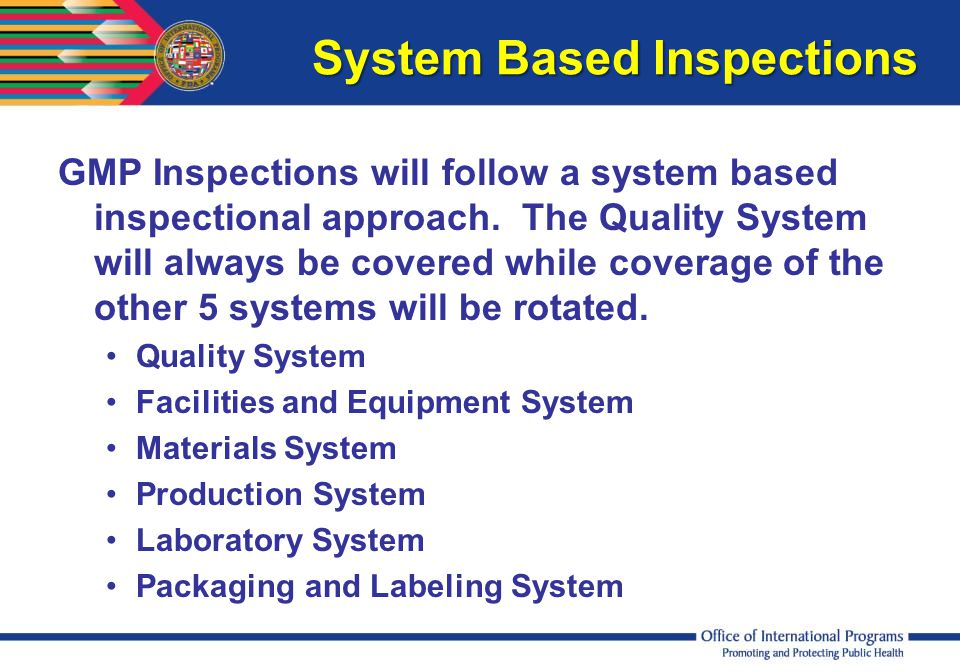 System Based Inspections