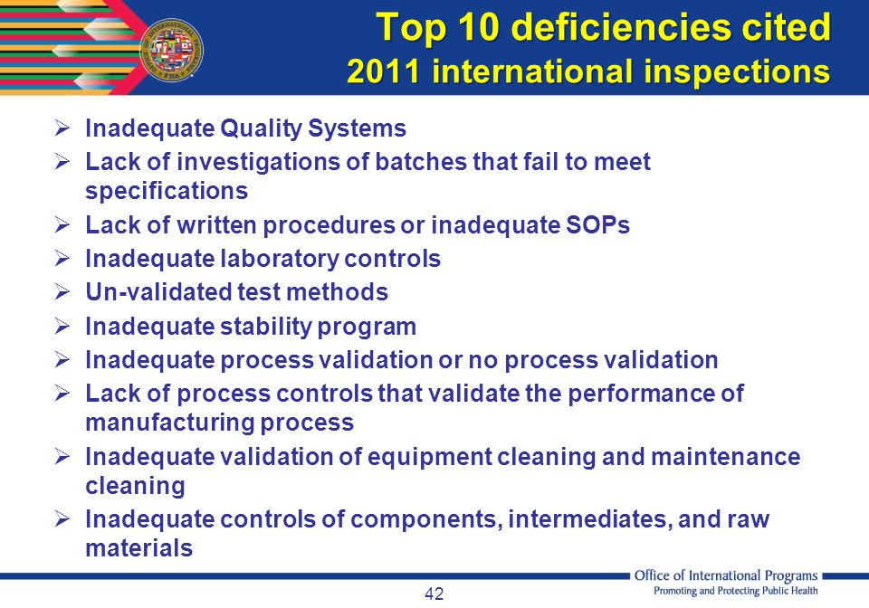 Top 10 deficiencies cited 2011 international inspections