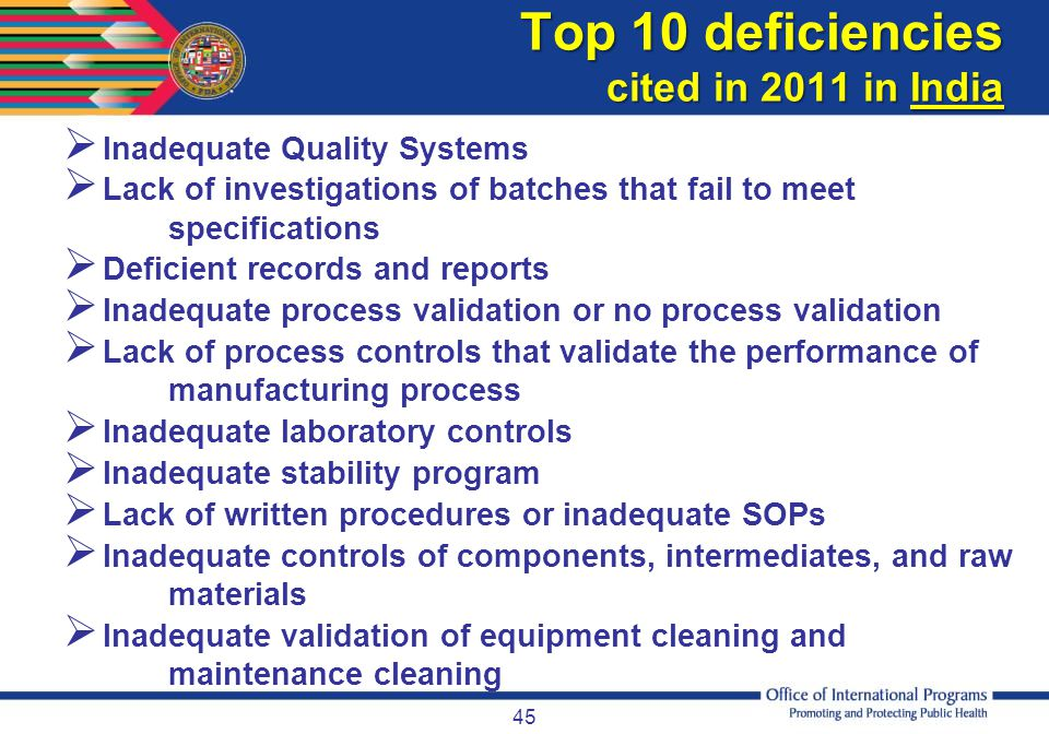Top 10 deficiencies cited in 2011 in India
