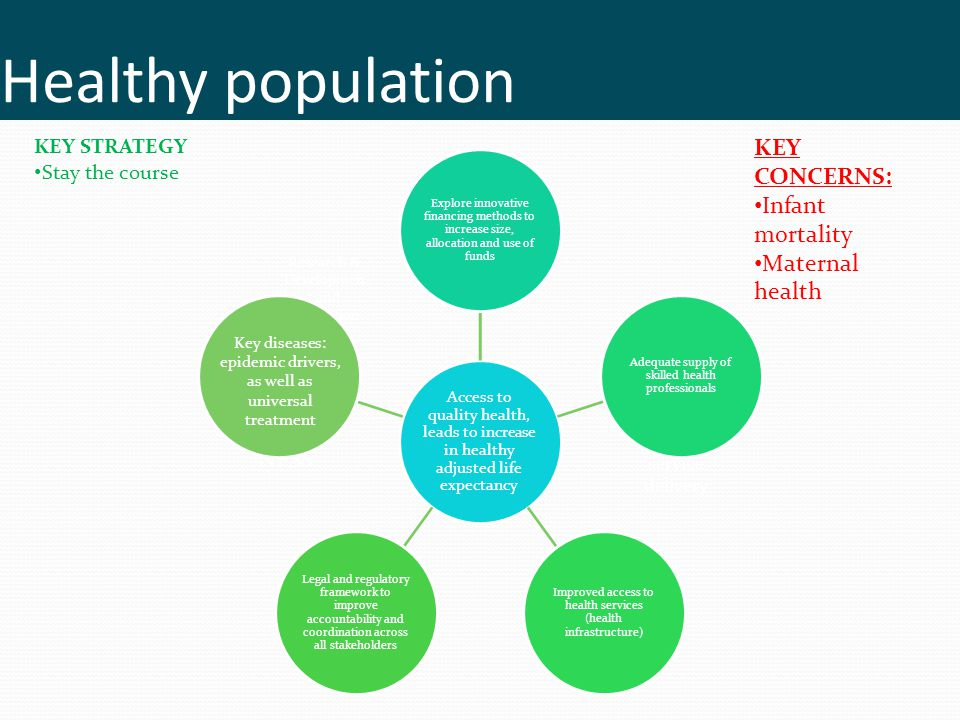 Healthy population KEY CONCERNS: Infant mortality Maternal health NFSS