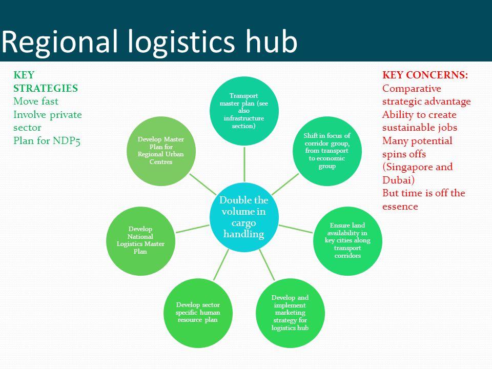 Regional logistics hub