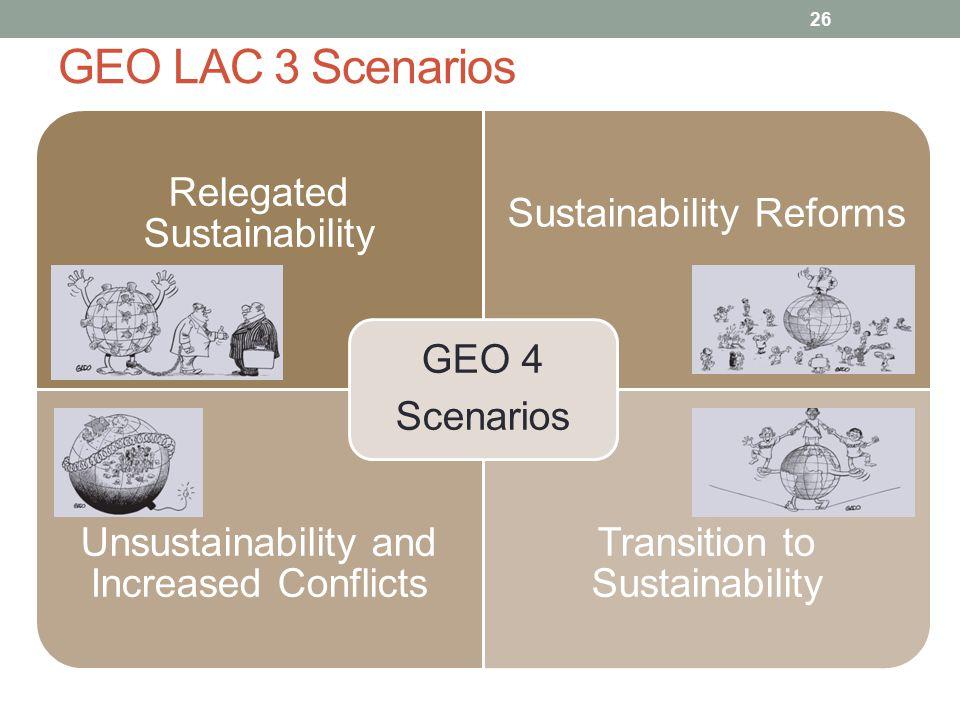 GEO LAC 3 Scenarios Overview of the scenarios