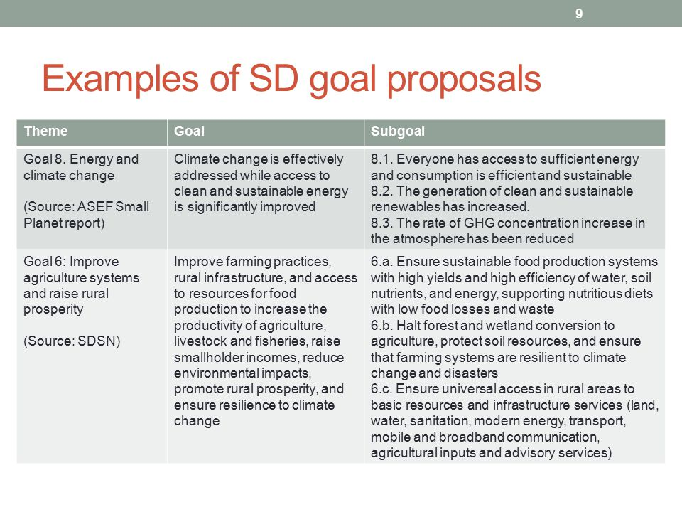 Examples of SD goal proposals