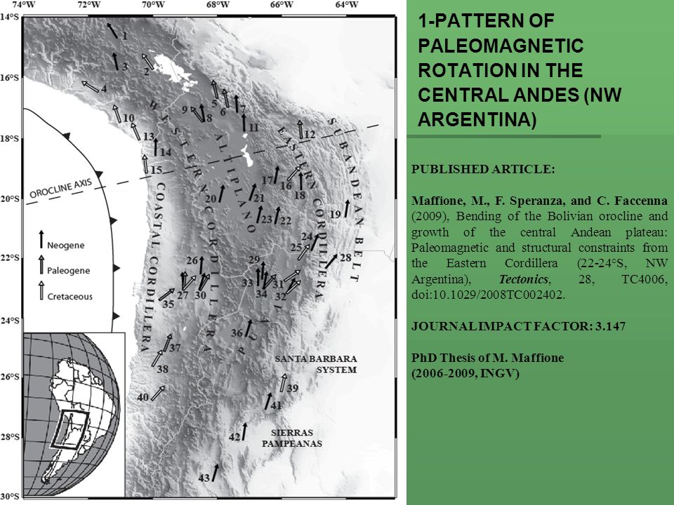 1-PATTERN OF PALEOMAGNETIC ROTATION IN THE CENTRAL ANDES (NW ARGENTINA)