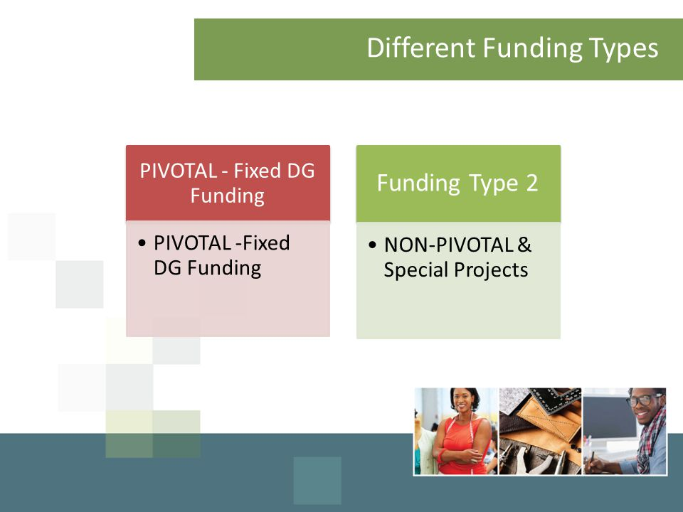 Different Funding Types