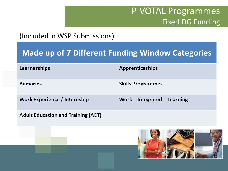 PIVOTAL Programmes Fixed DG Funding