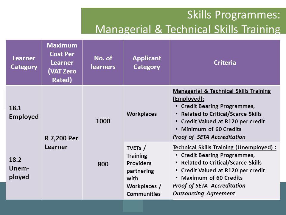 Skills Programmes: Managerial & Technical Skills Training