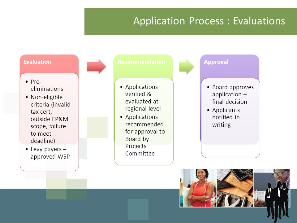 Application Process : Evaluations