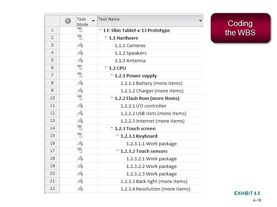 Project Management 6e. Coding the WBS EXHIBIT 4.5