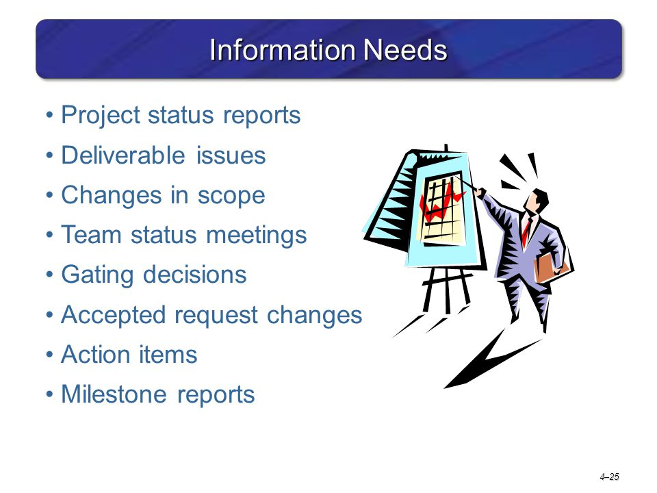 Information Needs Project status reports Deliverable issues