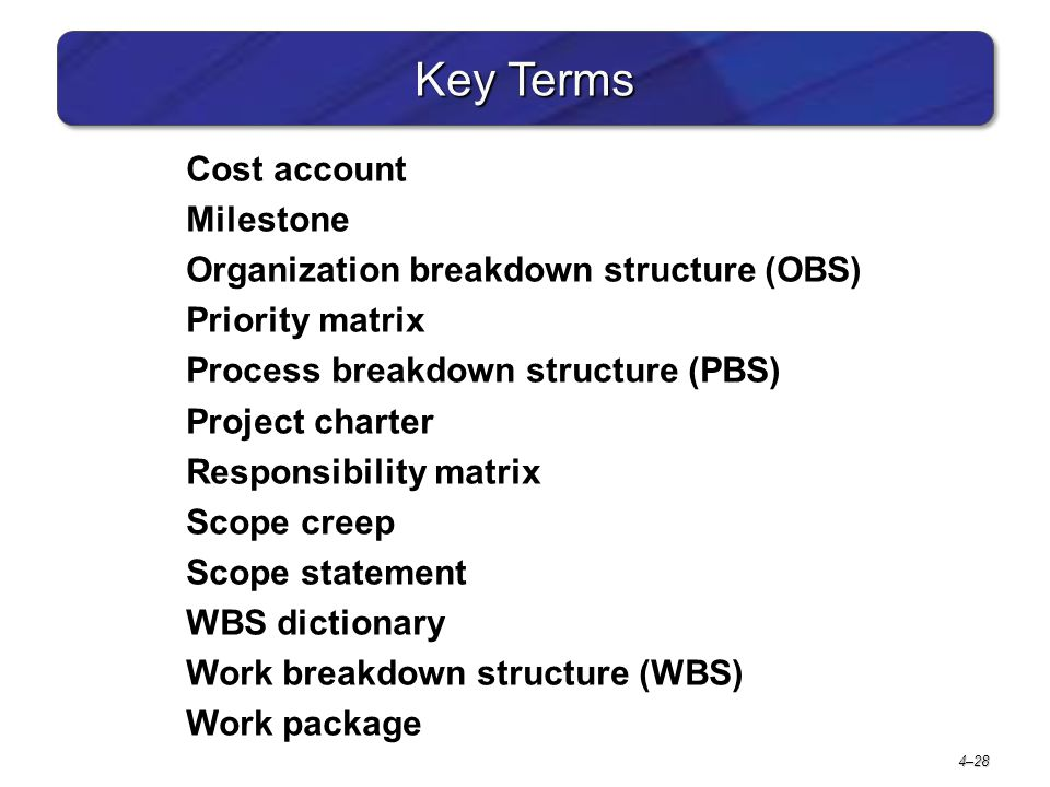 Key Terms Cost account Milestone