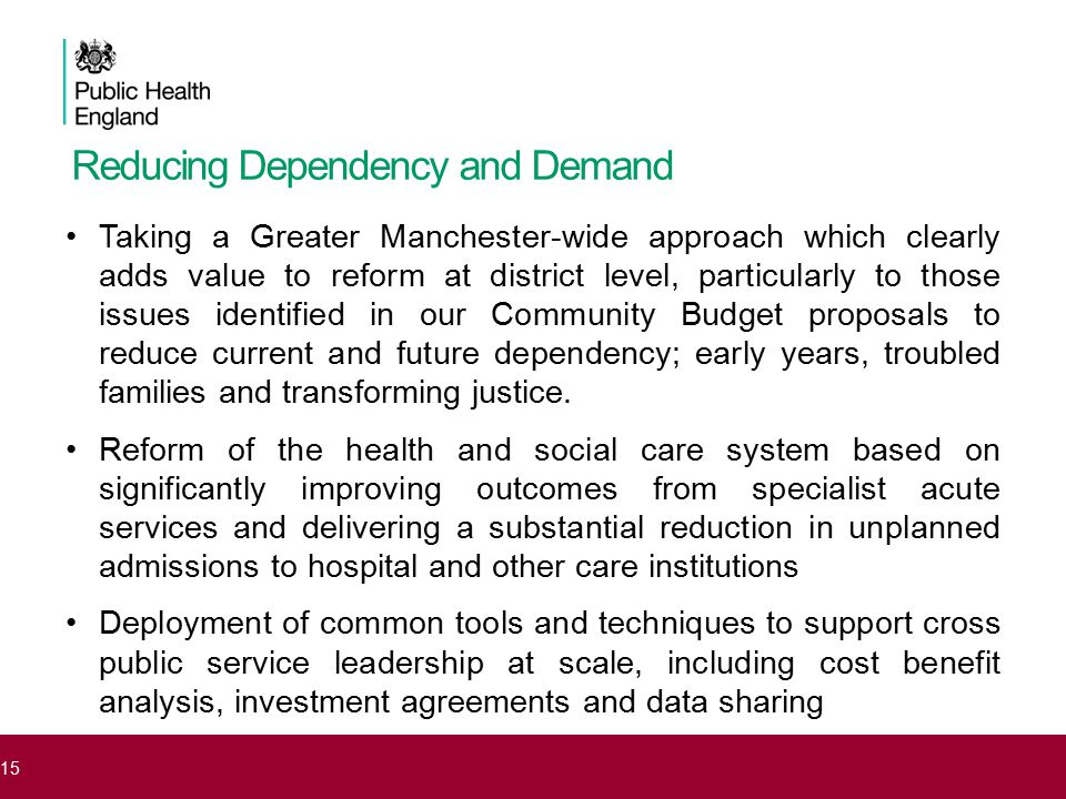 Reducing Dependency and Demand