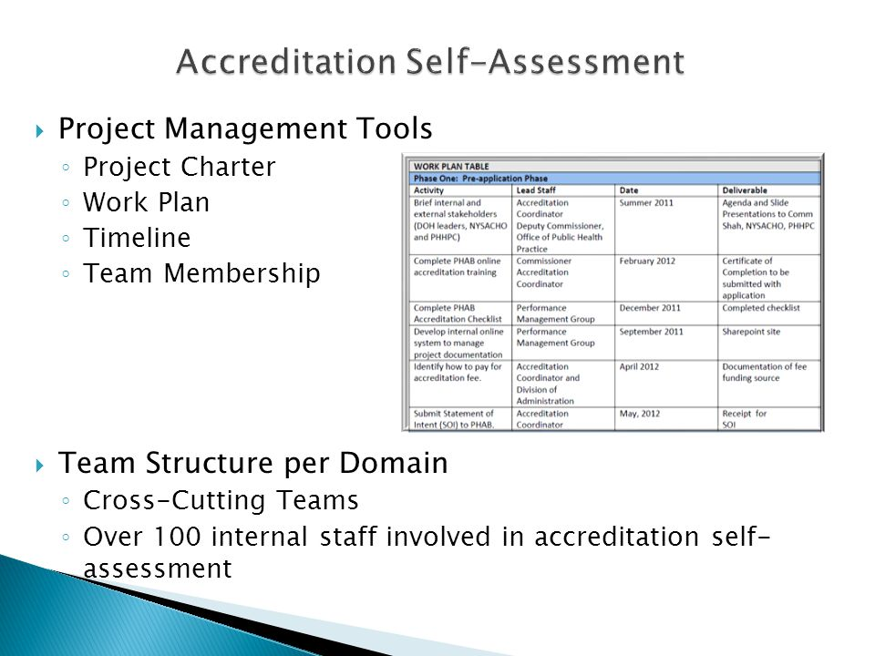 Accreditation Self-Assessment