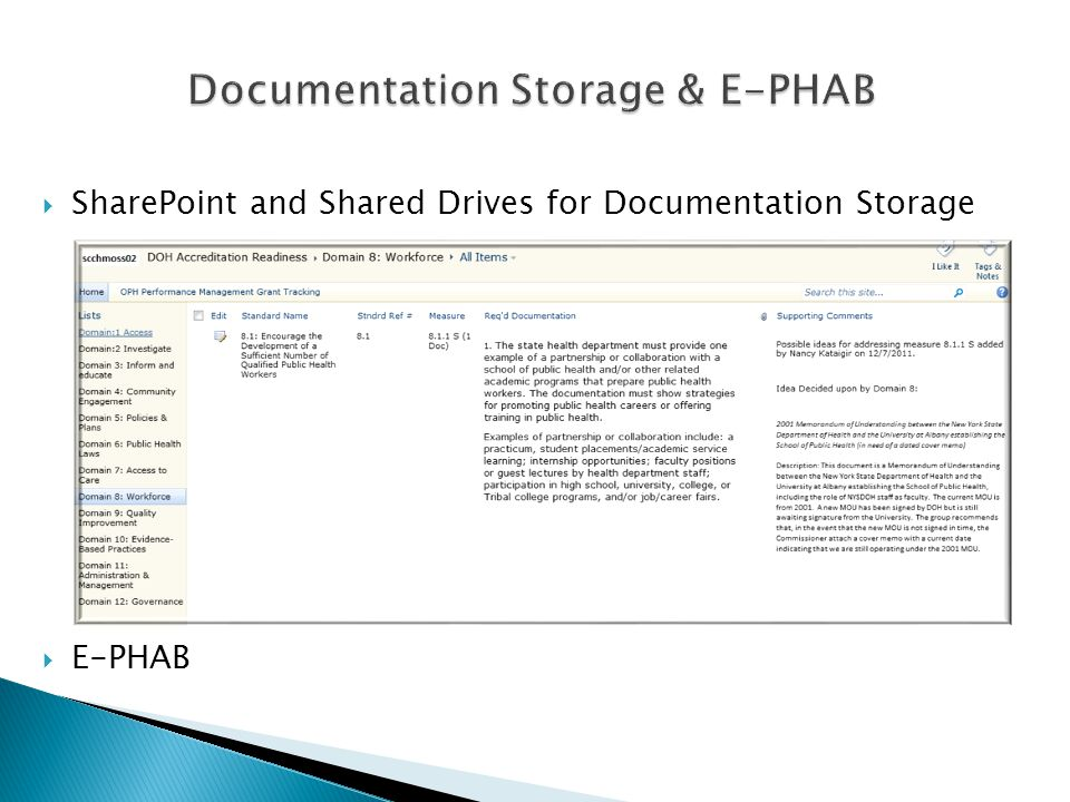 Documentation Storage & E-PHAB