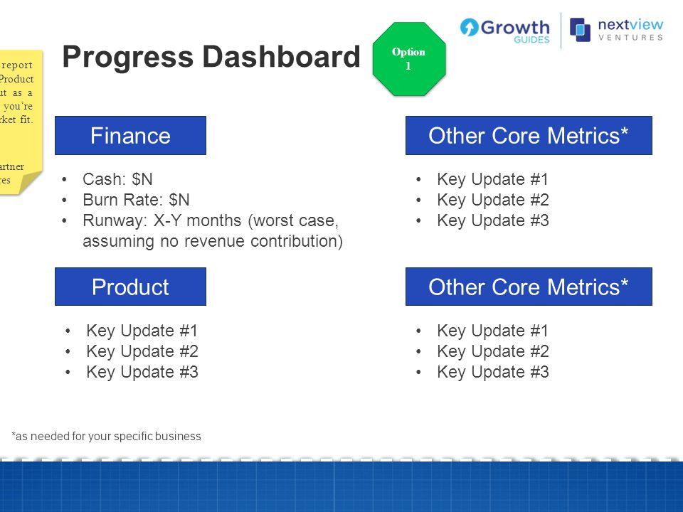 Progress Dashboard Finance Other Core Metrics* Product