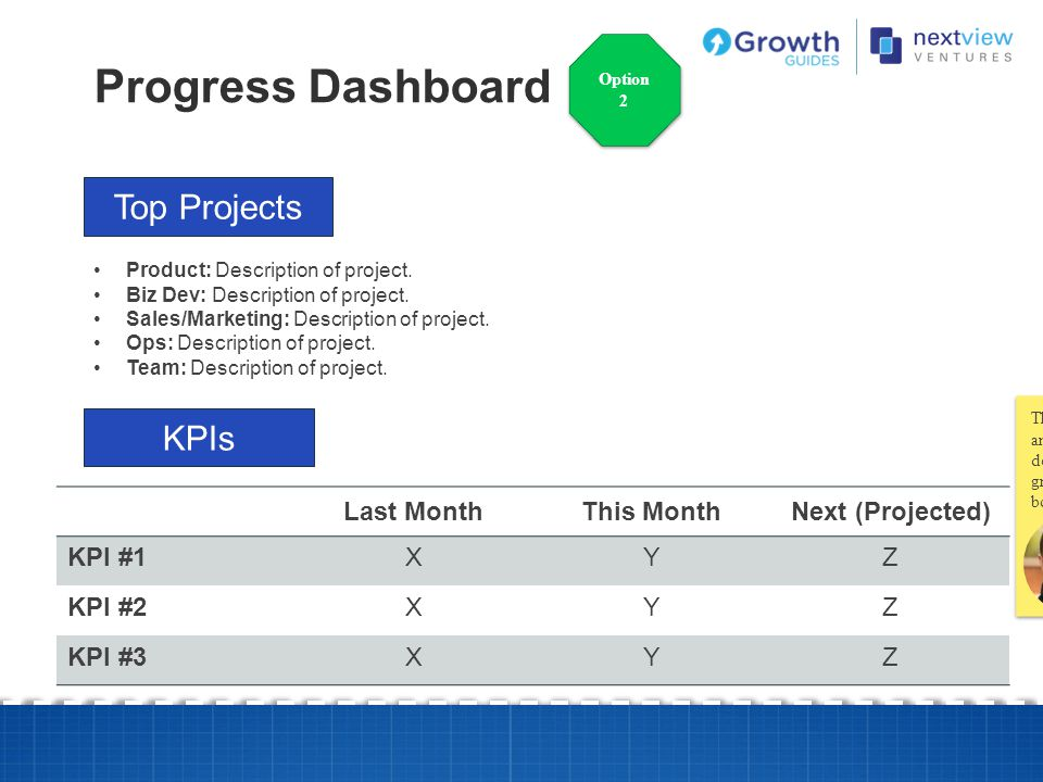 Progress Dashboard Top Projects KPIs Last Month This Month