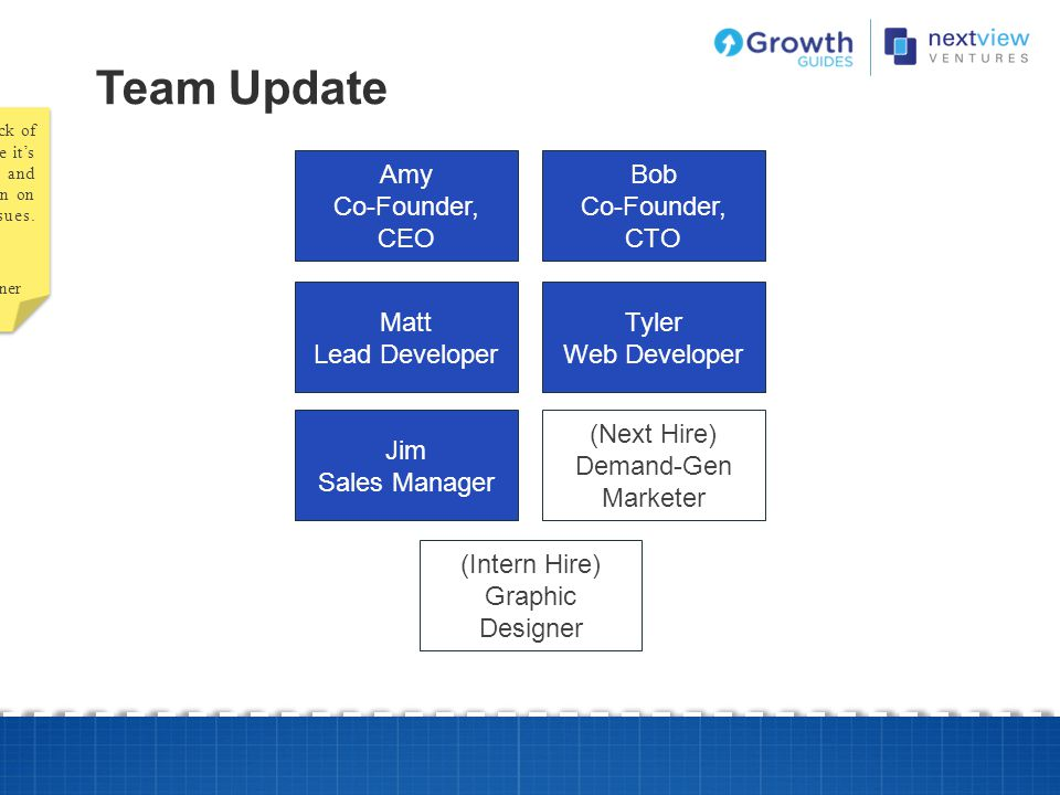Team Update Amy Co-Founder, CEO Bob Co-Founder, CTO Matt