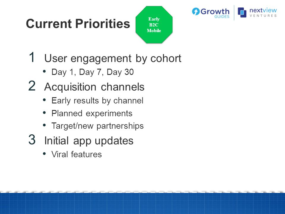 Current Priorities User engagement by cohort Acquisition channels