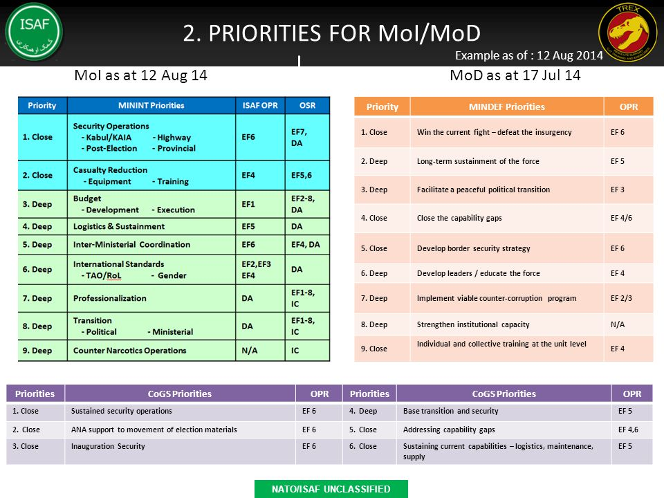 2. PRIORITIES FOR MoI/MoD