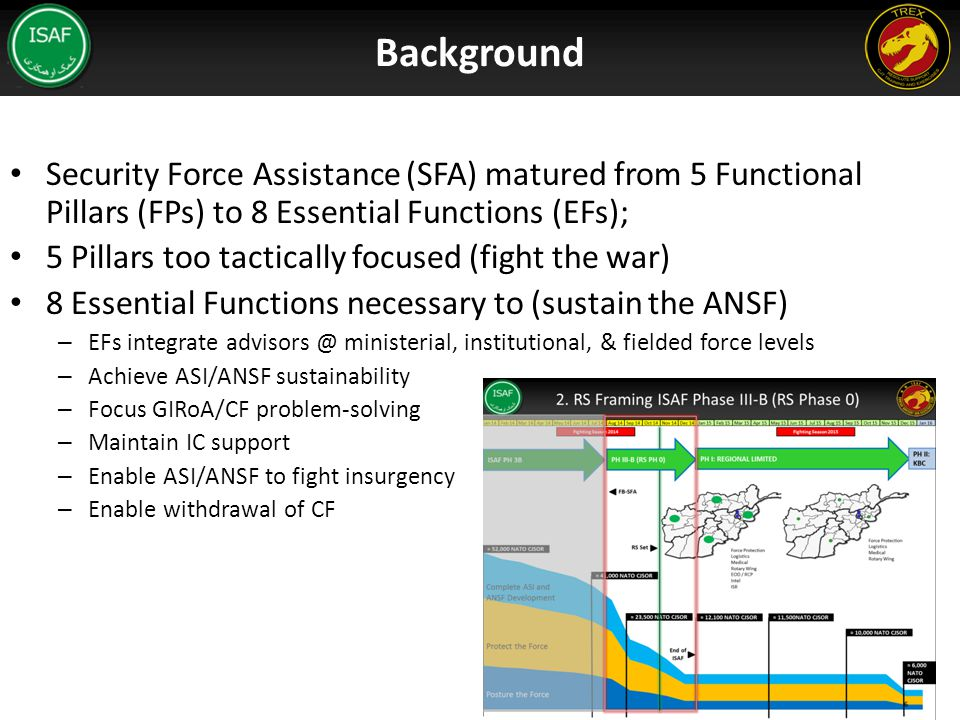 Background Security Force Assistance (SFA) matured from 5 Functional Pillars (FPs) to 8 Essential Functions (EFs);