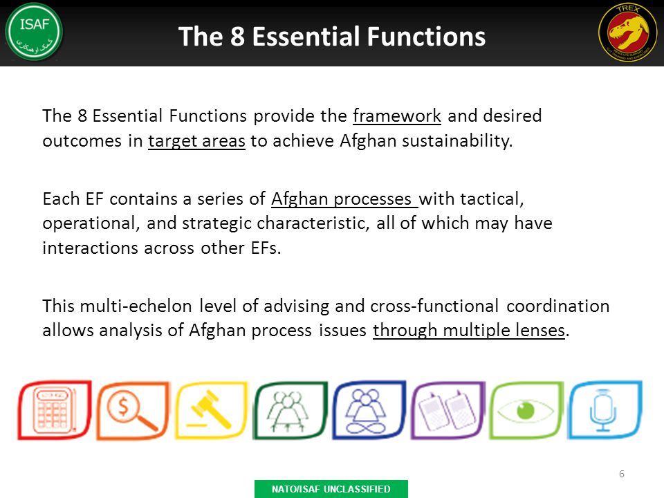 The 8 Essential Functions