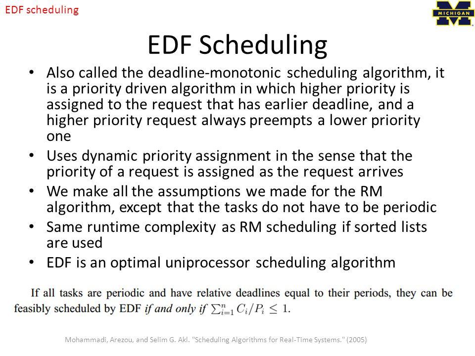 EDF scheduling EDF Scheduling.