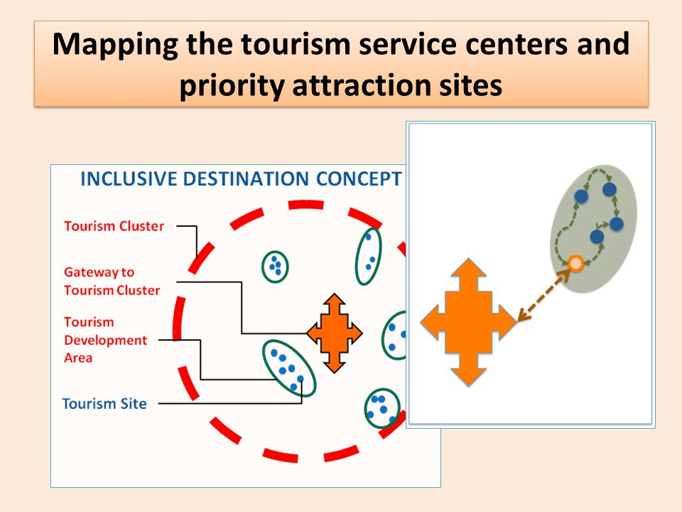 Mapping the tourism service centers and priority attraction sites