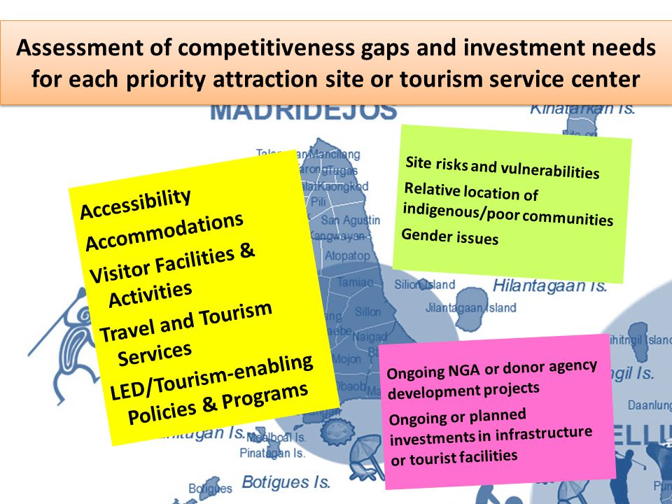 Assessment of competitiveness gaps and investment needs for each priority attraction site or tourism service center