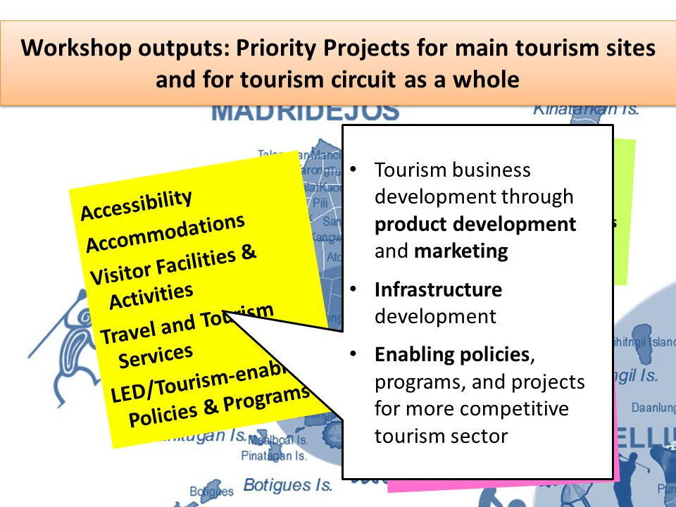 Workshop outputs: Priority Projects for main tourism sites and for tourism circuit as a whole