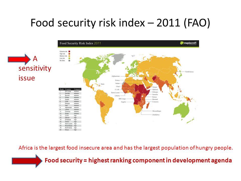 Food security risk index – 2011 (FAO)