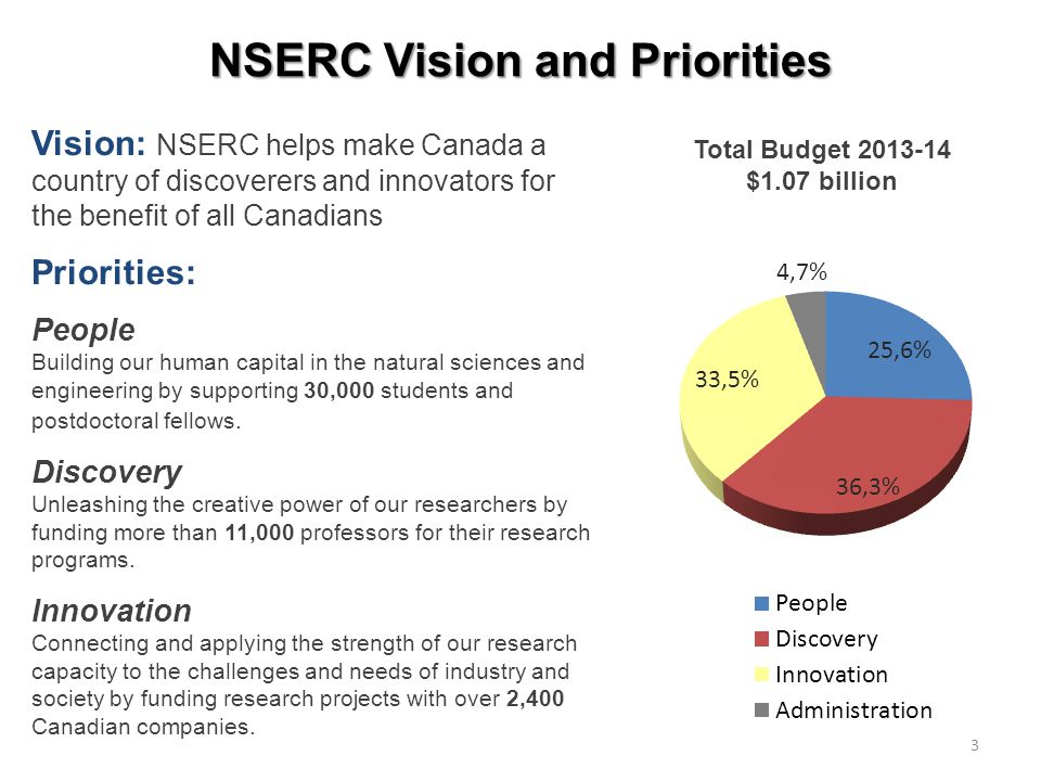 NSERC Vision and Priorities