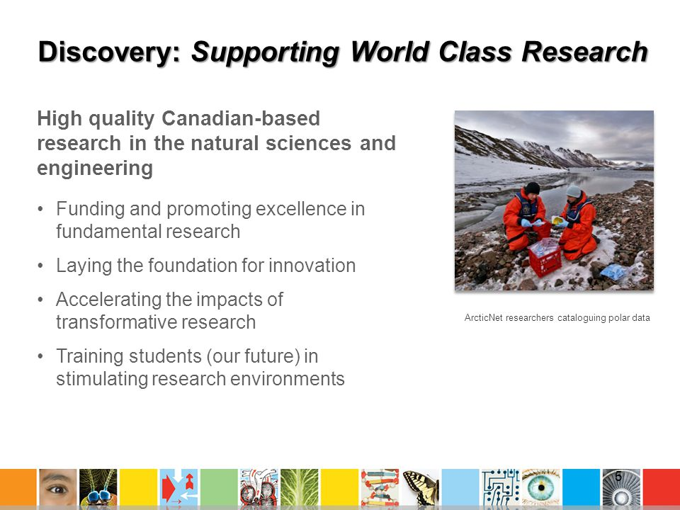 Discovery: Supporting World Class Research
