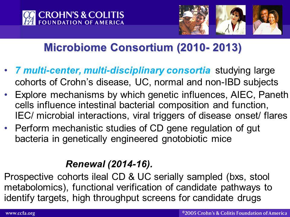 Microbiome Consortium (2010- 2013)