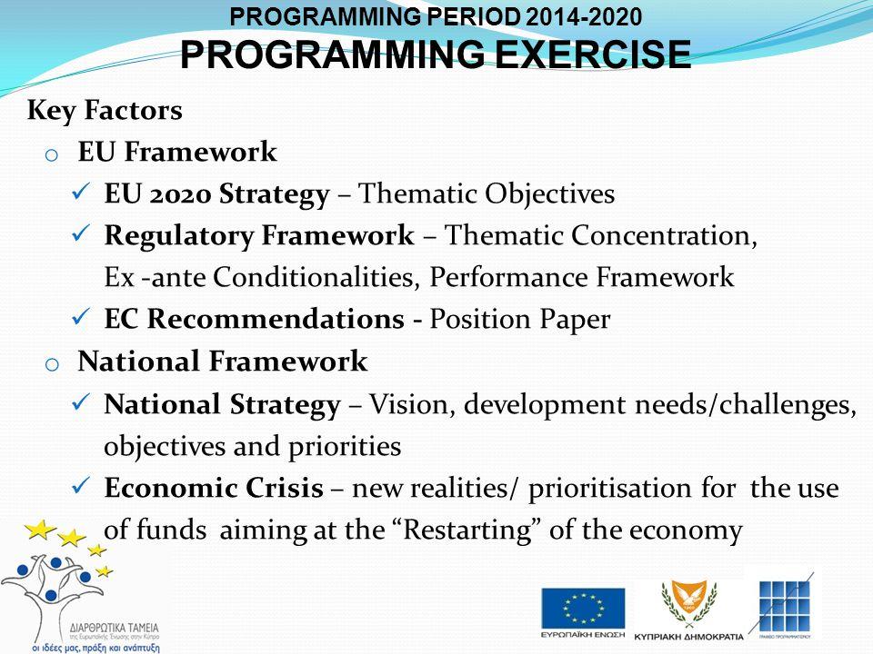 PROGRAMMING EXERCISE National Framework Key Factors EU Framework