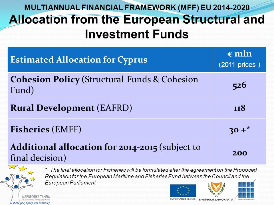 Allocation from the European Structural and Investment Funds