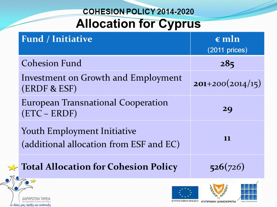 COHESION POLICY 2014-2020 Allocation for Cyprus