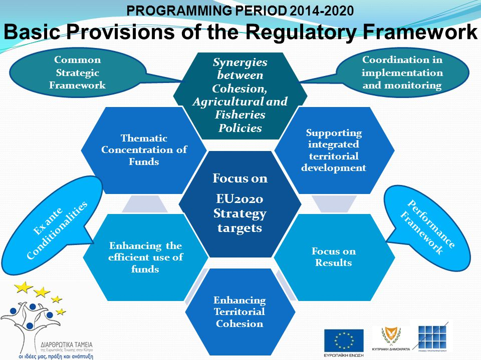 PROGRAMMING PERIOD Basic Provisions of the Regulatory Framework