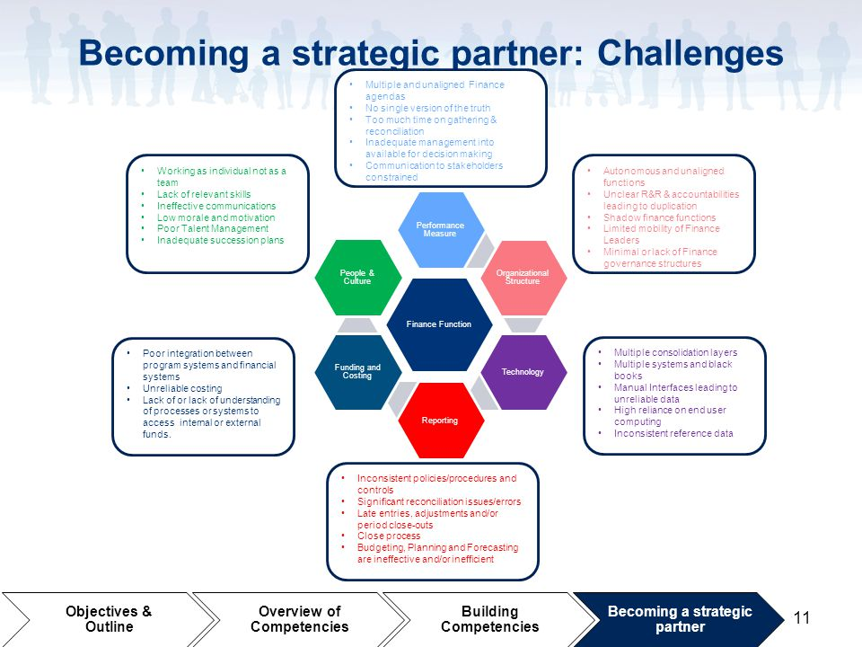 Becoming a strategic partner: Challenges