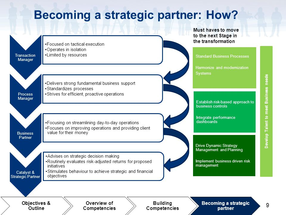 Becoming a strategic partner: How