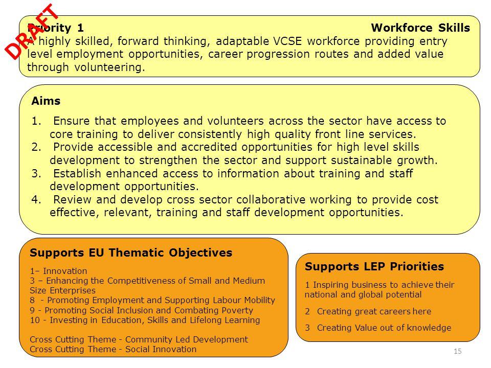 DRAFT Priority 1 Workforce Skills