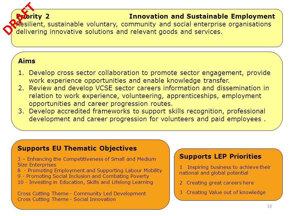 DRAFT Priority 2 Innovation and Sustainable Employment