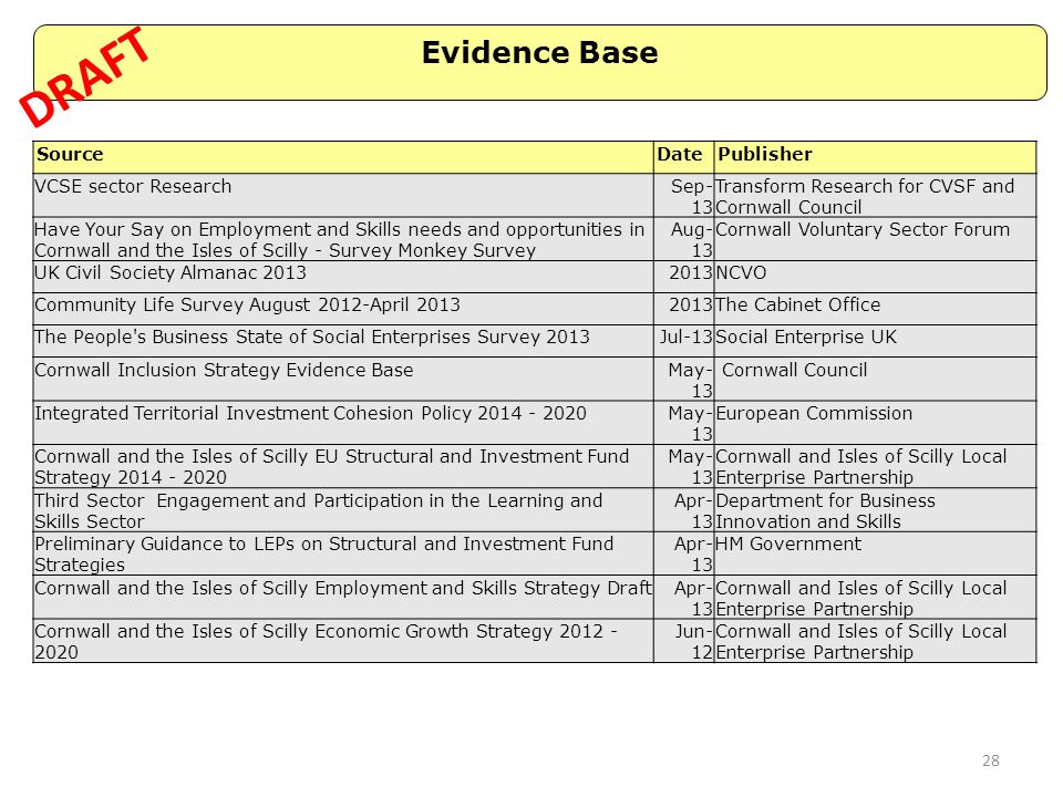 To Follow DRAFT Evidence Base Source Date Publisher