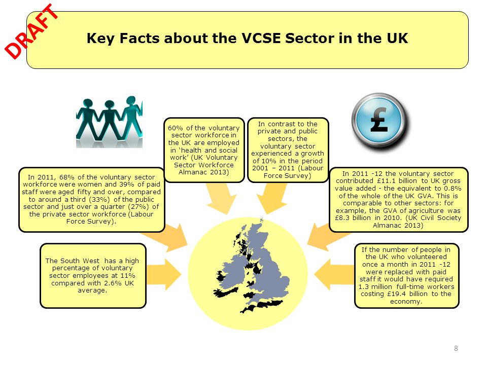 Key Facts about the VCSE Sector in the UK