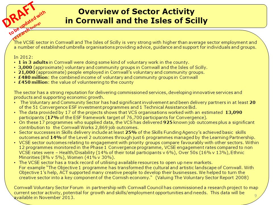 Overview of Sector Activity in Cornwall and the Isles of Scilly